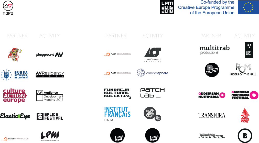 AVnode LPM 2015 > 2018 Partners Logos